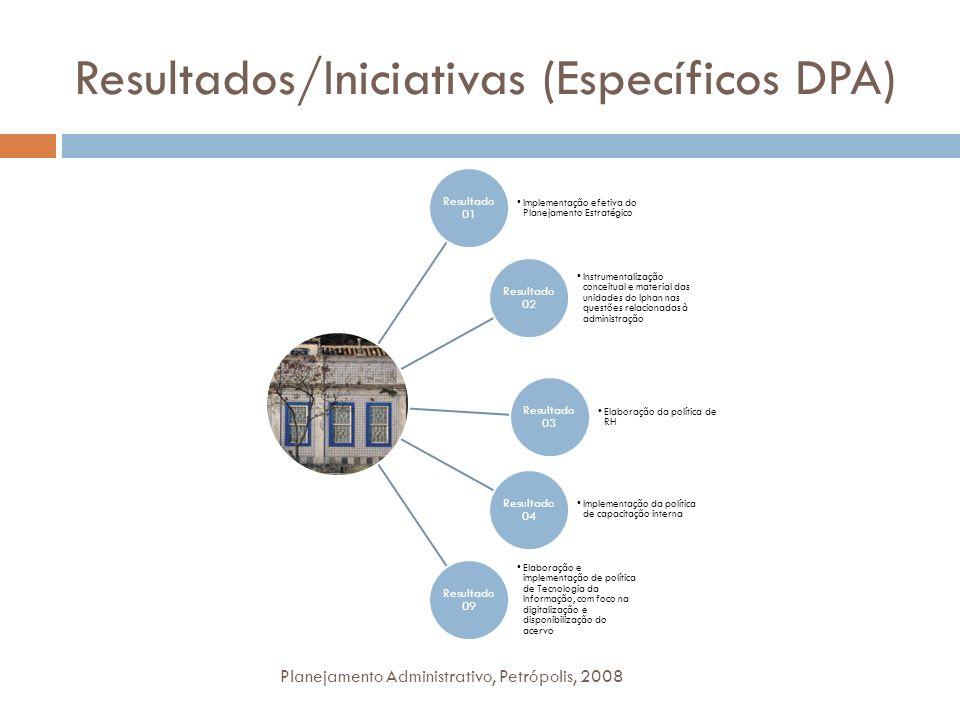 Resultados/Iniciativas (Específicos DPA)
