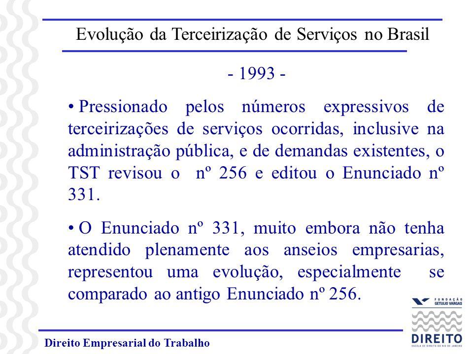 Evolução da Terceirização de Serviços no Brasil