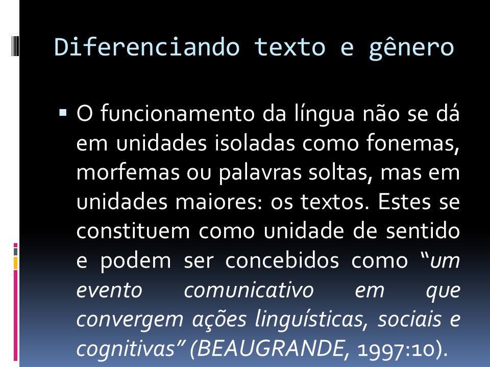 Diferenciando texto e gênero