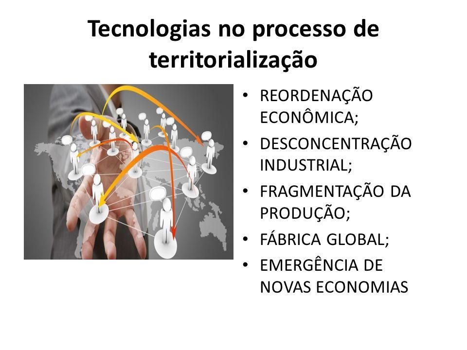 Tecnologias no processo de territorialização