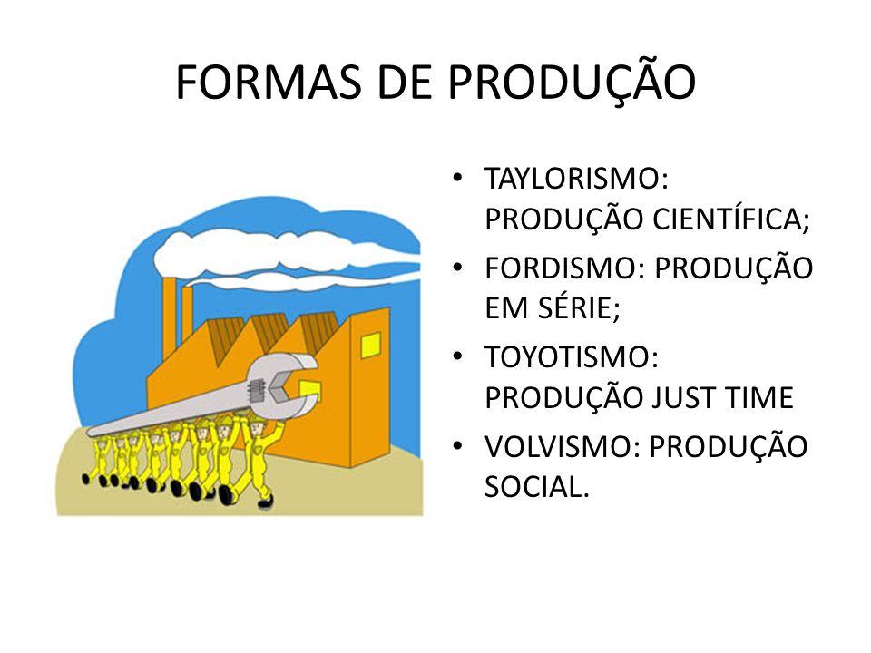 FORMAS DE PRODUÇÃO TAYLORISMO: PRODUÇÃO CIENTÍFICA;