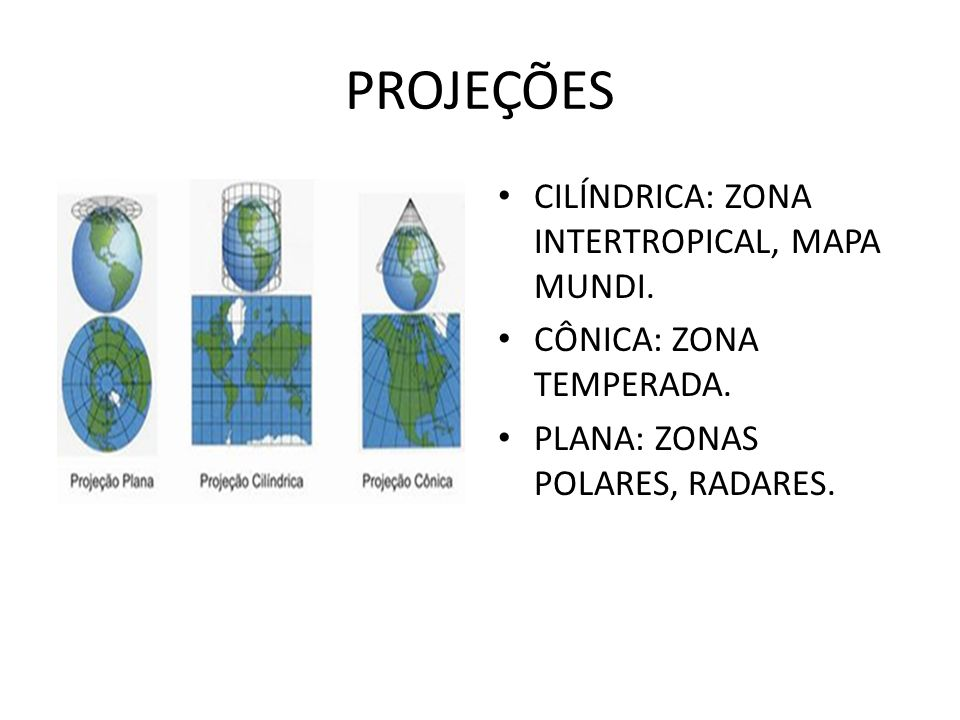 PROJEÇÕES CILÍNDRICA: ZONA INTERTROPICAL, MAPA MUNDI.