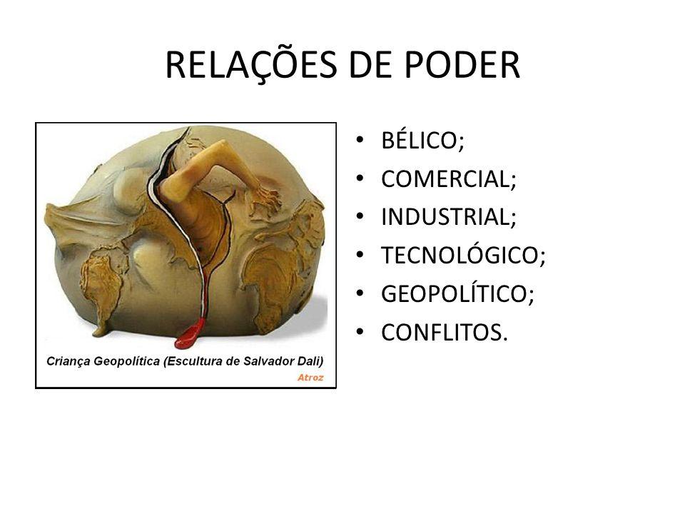 RELAÇÕES DE PODER BÉLICO; COMERCIAL; INDUSTRIAL; TECNOLÓGICO;