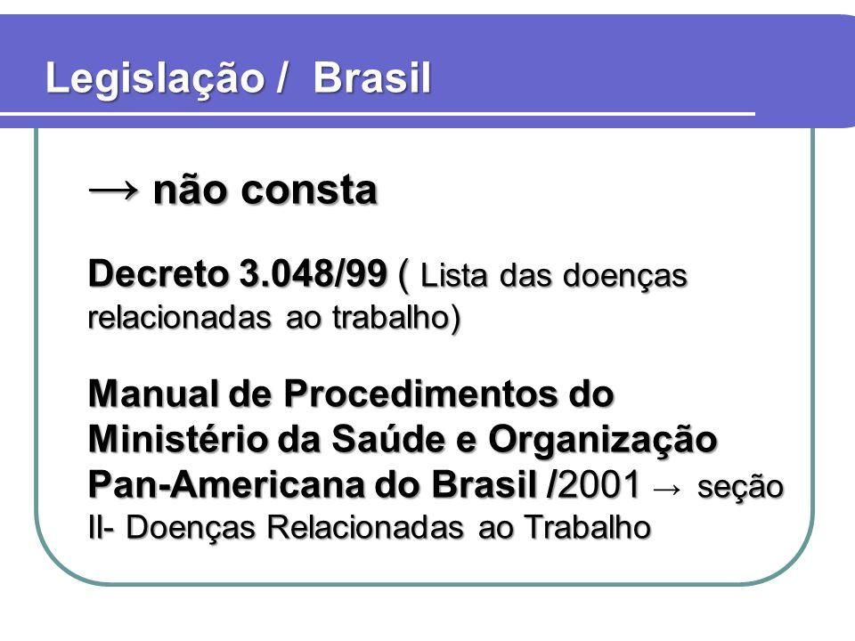 Legislação / Brasil → não consta