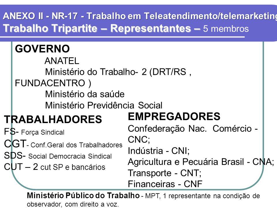 CGT- Conf.Geral dos Trabalhadores SDS- Social Democracia Sindical
