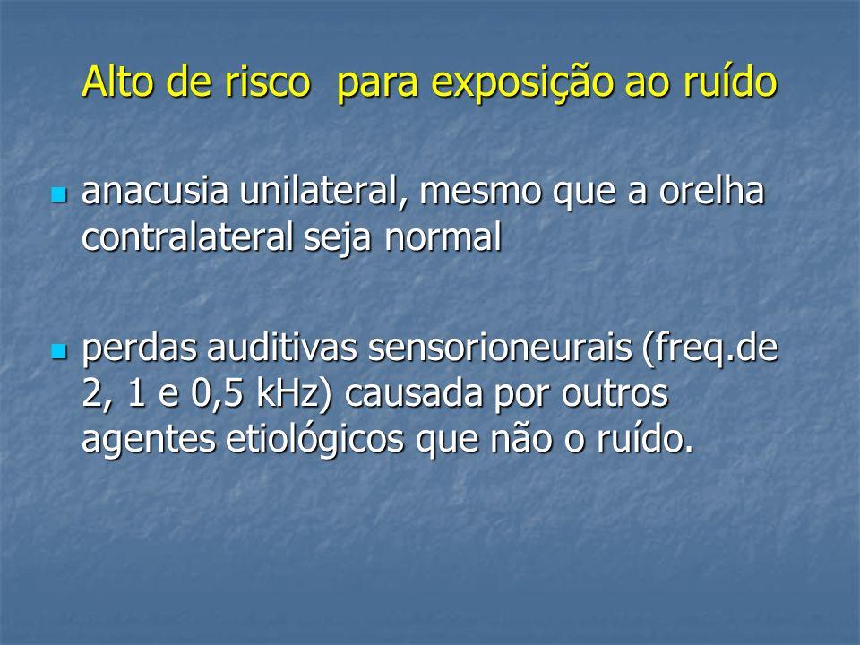 Alto de risco para exposição ao ruído
