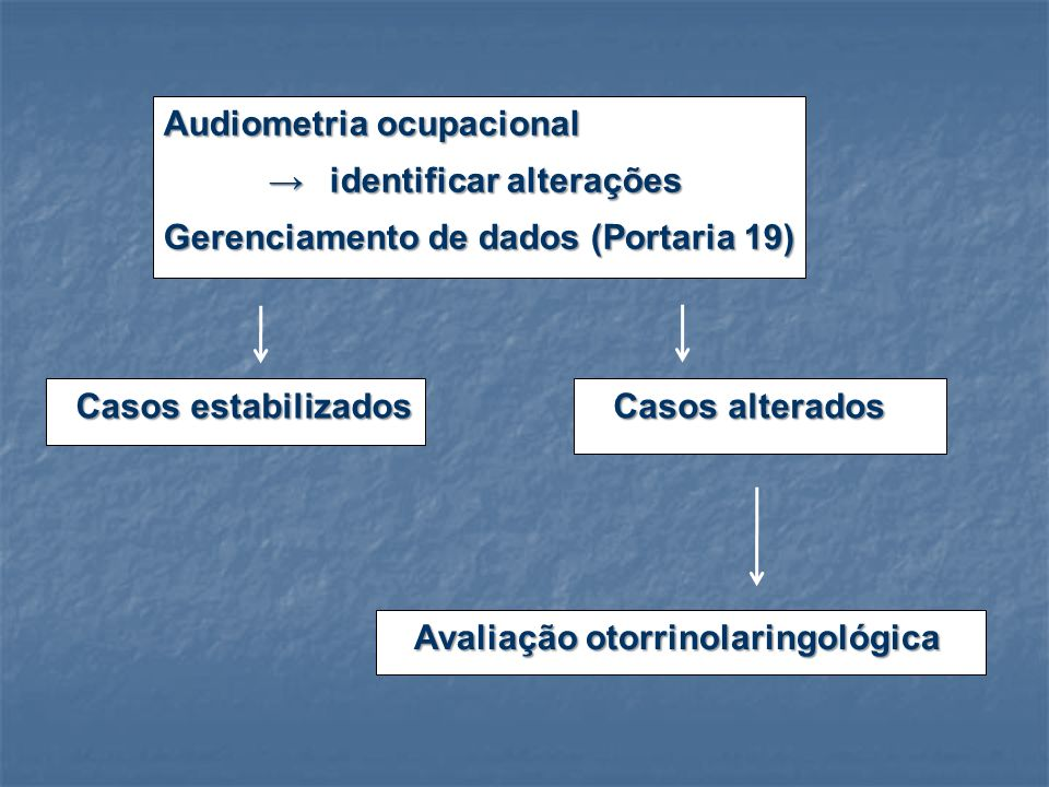 Audiometria ocupacional
