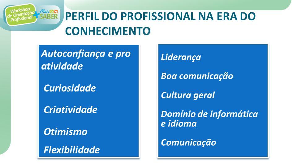 PERFIL DO PROFISSIONAL NA ERA DO CONHECIMENTO