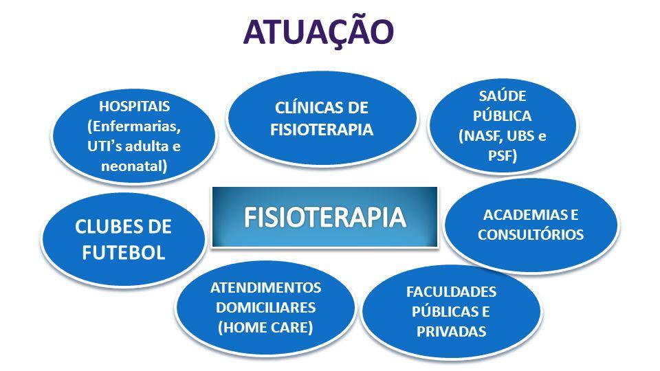 ATUAÇÃO FISIOTERAPIA CLUBES DE FUTEBOL CLÍNICAS DE FISIOTERAPIA
