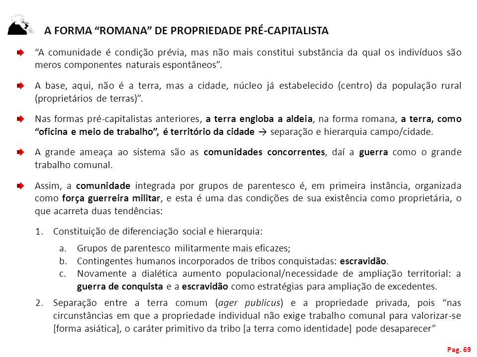 A forma Romana de Propriedade Pré-Capitalista