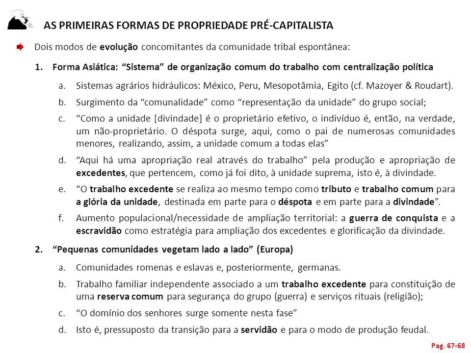 As primeiras formas de Propriedade Pré-Capitalista