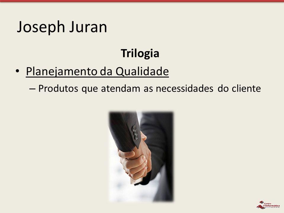 Joseph Juran Trilogia Planejamento da Qualidade