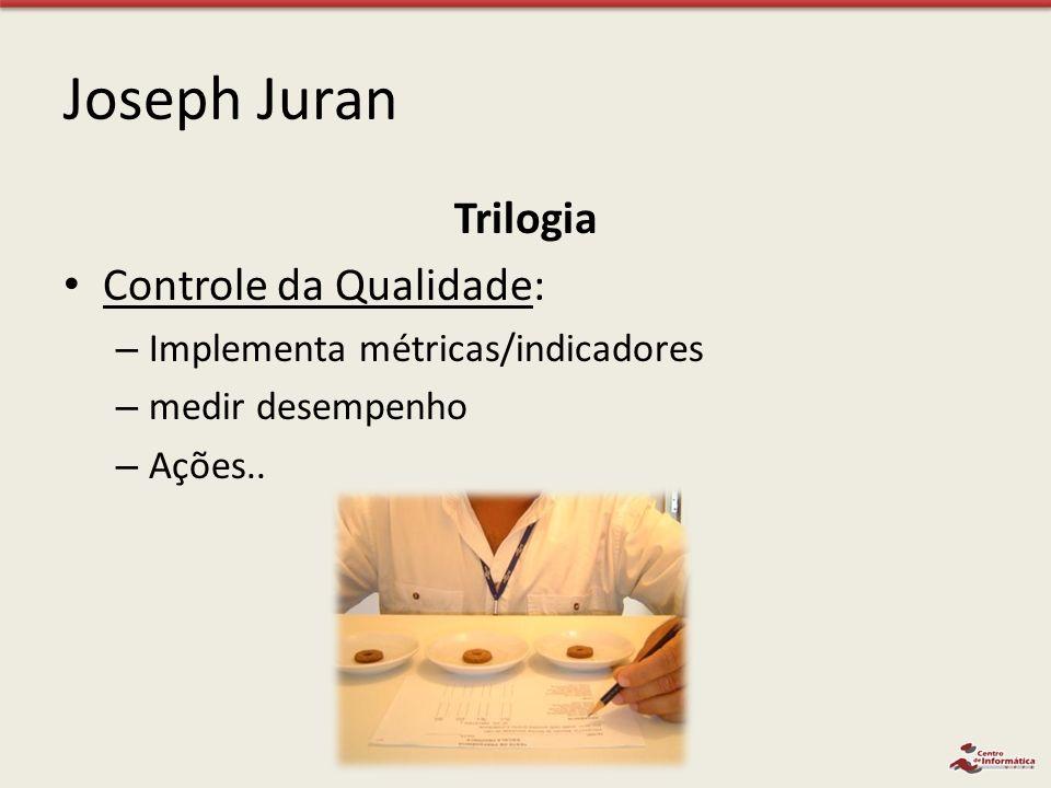 Joseph Juran Trilogia Controle da Qualidade:
