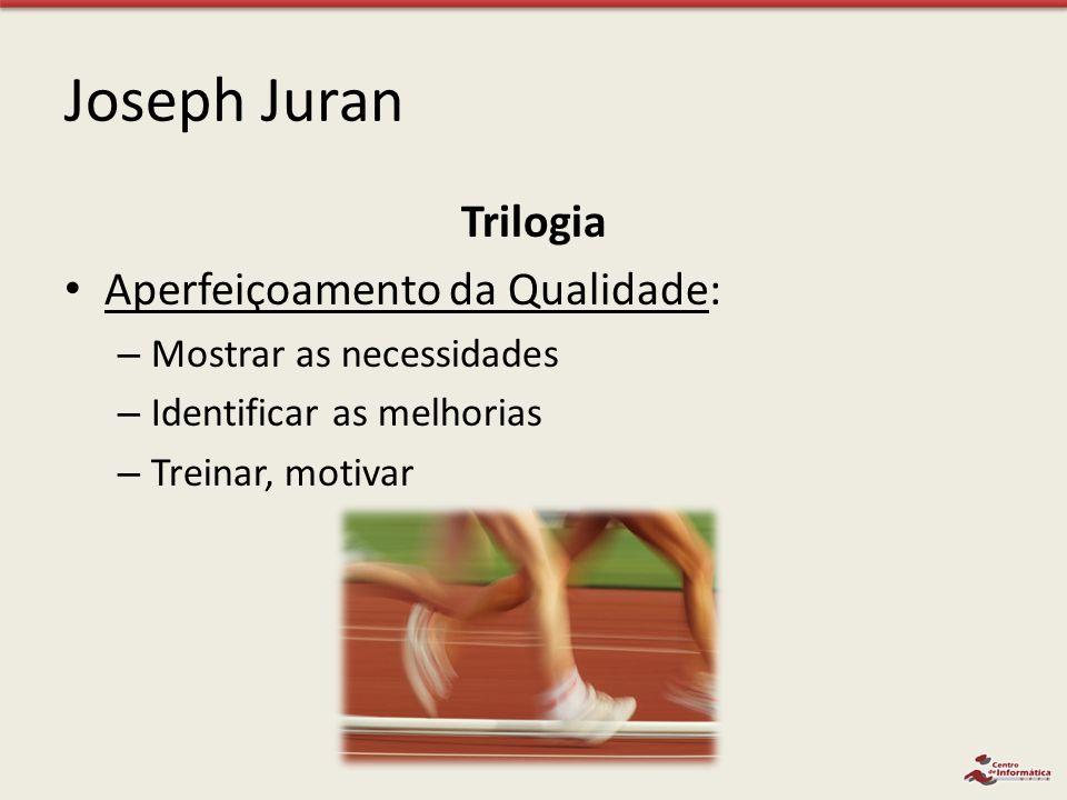 Joseph Juran Trilogia Aperfeiçoamento da Qualidade:
