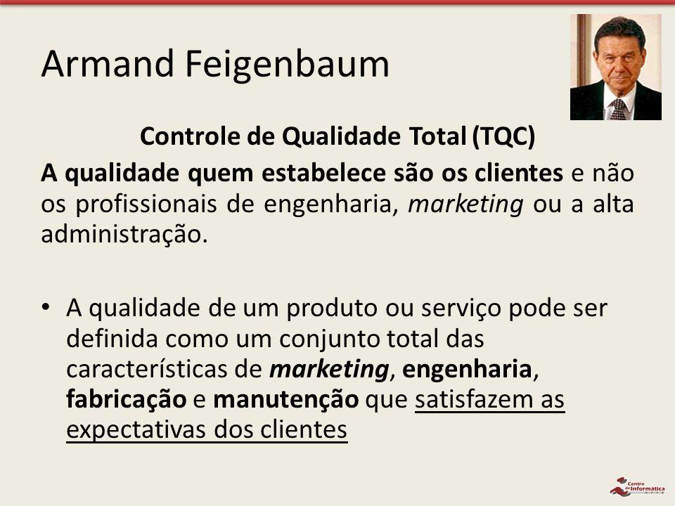 Controle de Qualidade Total (TQC)