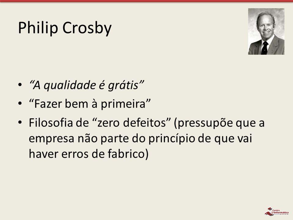 Philip Crosby A qualidade é grátis Fazer bem à primeira
