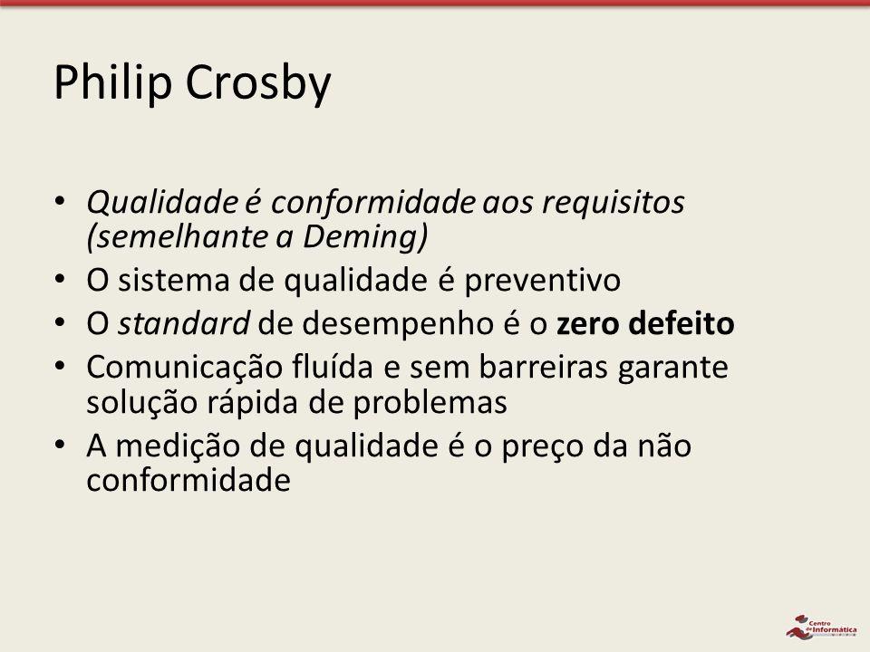 Philip Crosby Qualidade é conformidade aos requisitos (semelhante a Deming) O sistema de qualidade é preventivo.