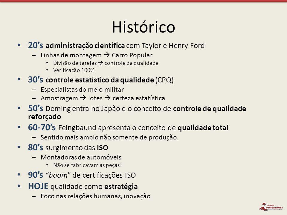 Histórico 20's administração científica com Taylor e Henry Ford