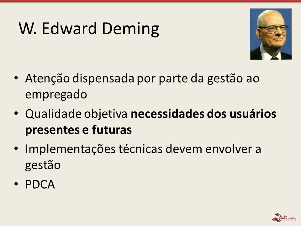 W. Edward Deming Atenção dispensada por parte da gestão ao empregado