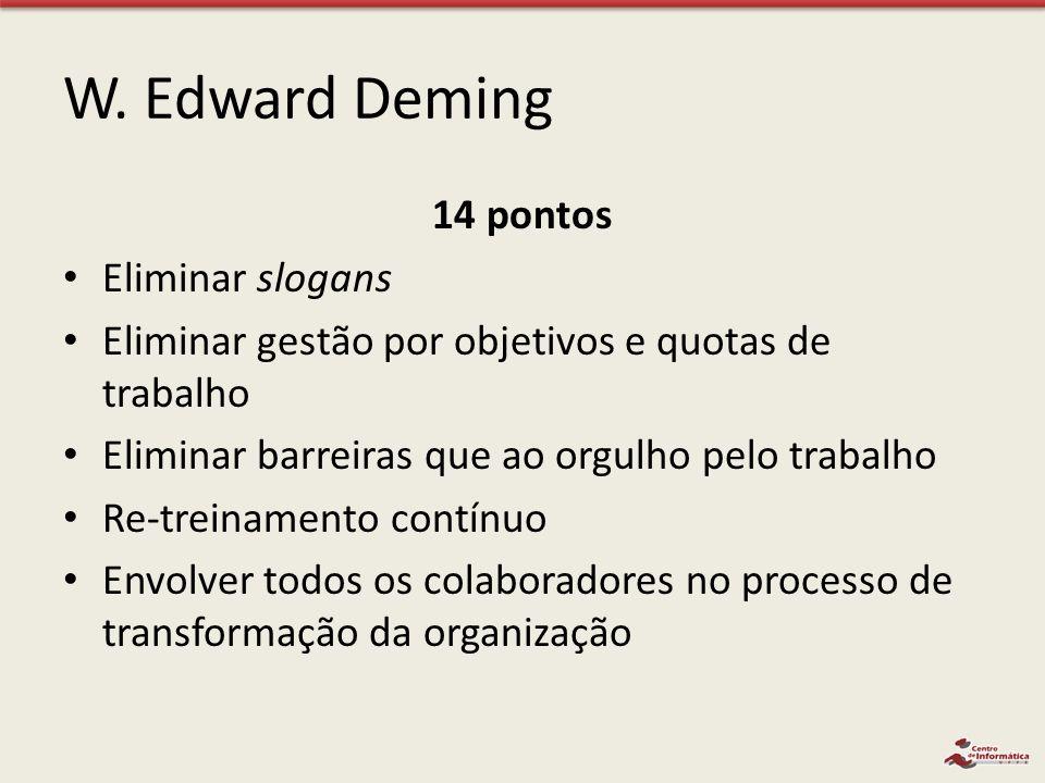 W. Edward Deming 14 pontos Eliminar slogans