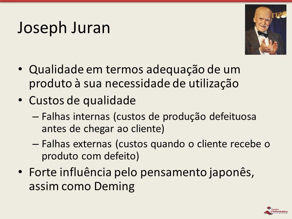 Joseph Juran Qualidade em termos adequação de um produto à sua necessidade de utilização. Custos de qualidade.