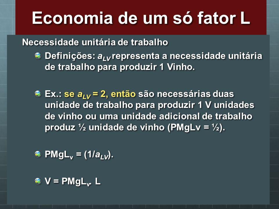 Economia de um só fator L
