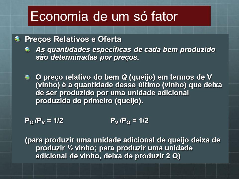 Economia de um só fator Preços Relativos e Oferta