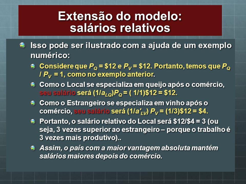 Extensão do modelo: salários relativos
