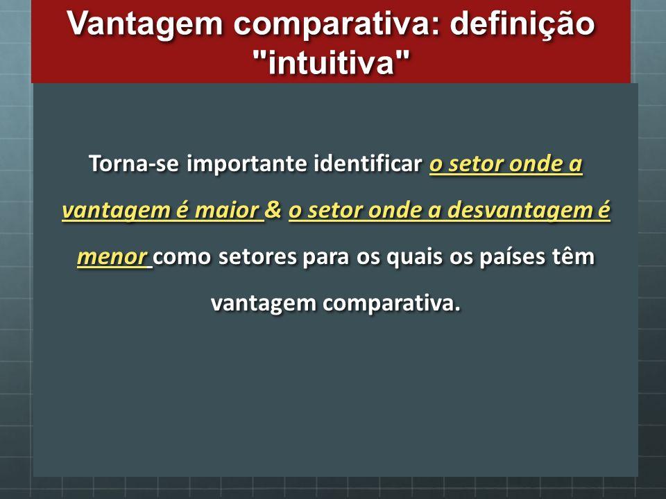 Vantagem comparativa: definição intuitiva