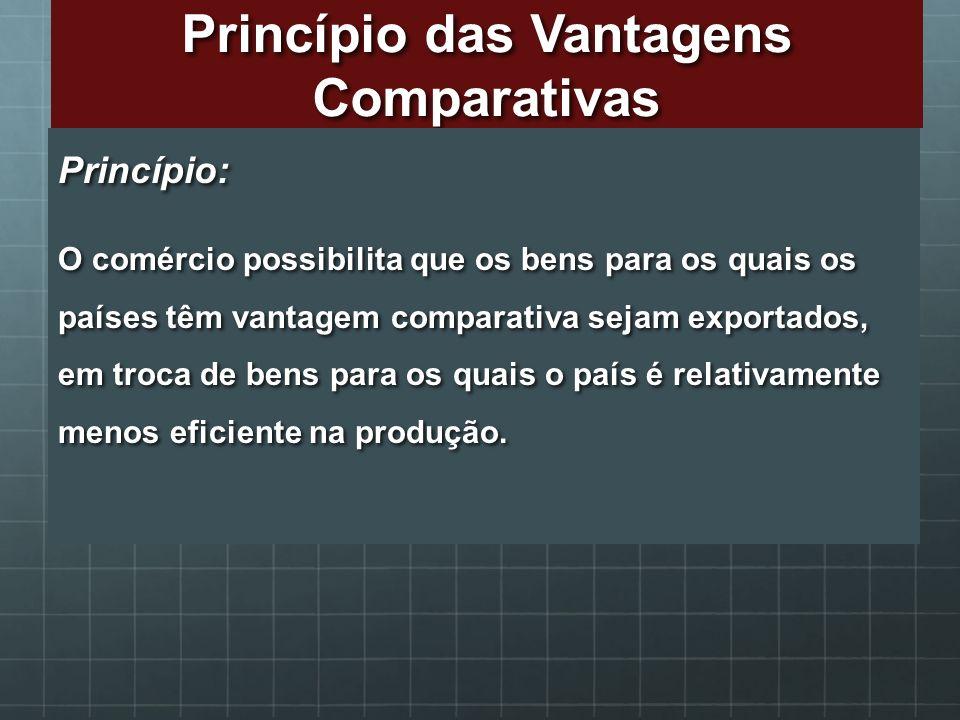 Princípio das Vantagens Comparativas