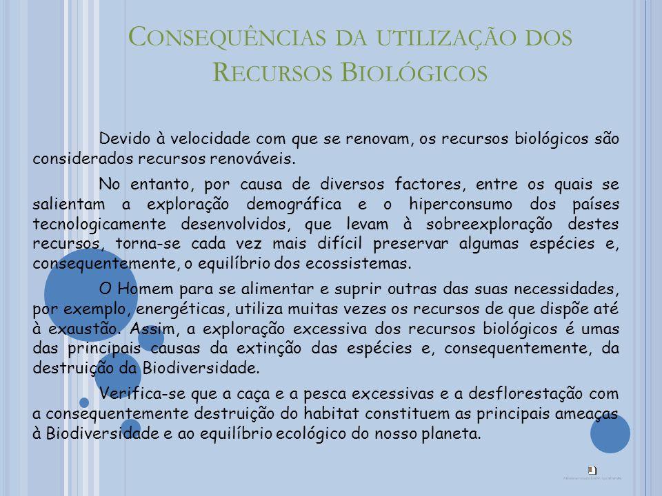 Consequências da utilização dos Recursos Biológicos