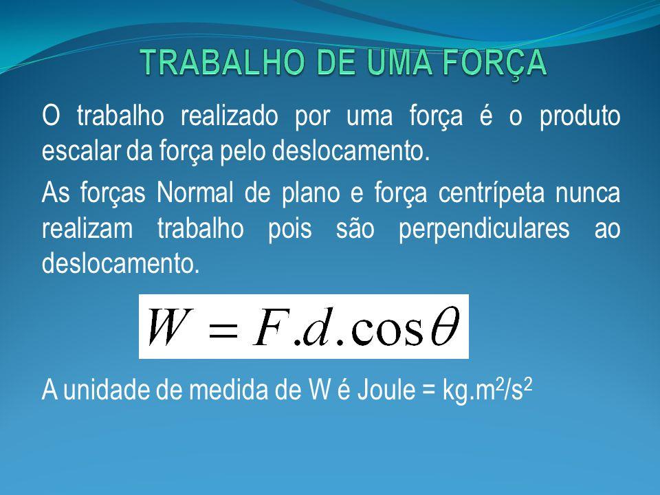 TRABALHO DE UMA FORÇA O trabalho realizado por uma força é o produto escalar da força pelo deslocamento.