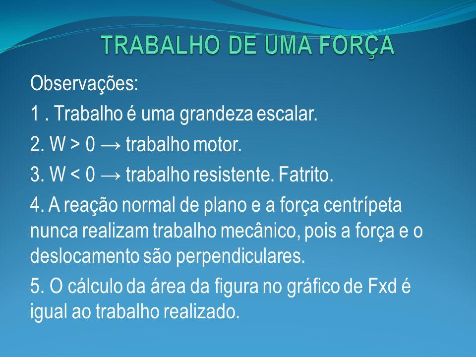 TRABALHO DE UMA FORÇA Observações: