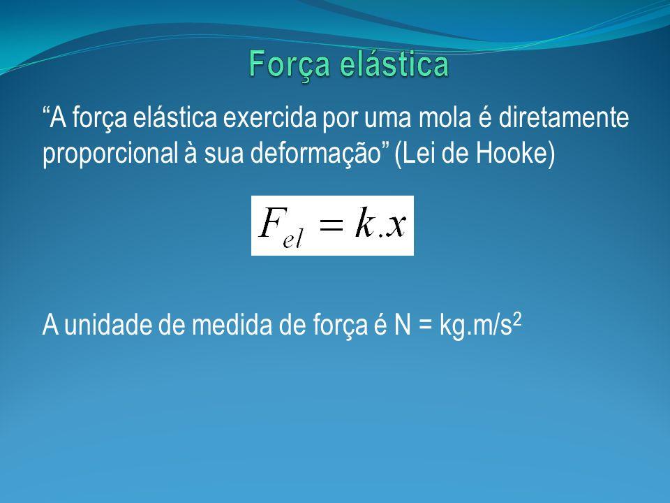 Força elástica A força elástica exercida por uma mola é diretamente proporcional à sua deformação (Lei de Hooke)