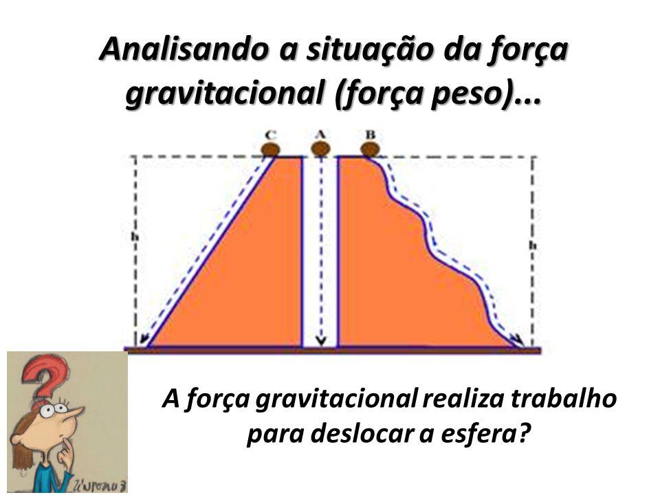 Analisando a situação da força gravitacional (força peso)...