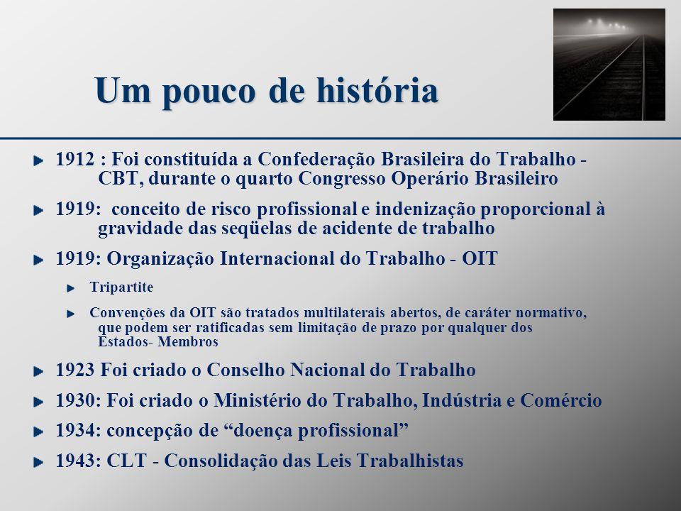 Um pouco de história 1912 : Foi constituída a Confederação Brasileira do Trabalho - CBT, durante o quarto Congresso Operário Brasileiro.