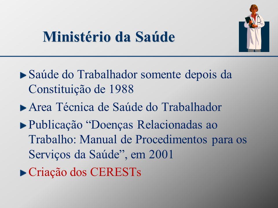 Ministério da Saúde Saúde do Trabalhador somente depois da Constituição de 1988. Area Técnica de Saúde do Trabalhador.