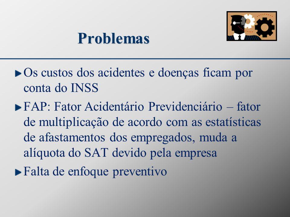 Problemas Os custos dos acidentes e doenças ficam por conta do INSS