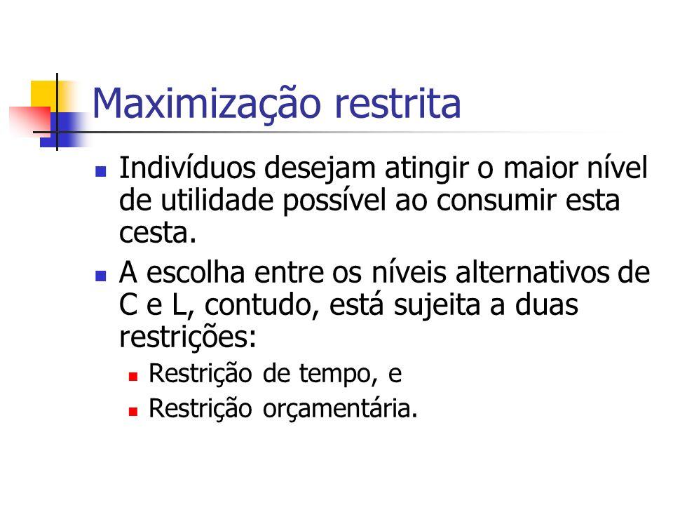Maximização restrita Indivíduos desejam atingir o maior nível de utilidade possível ao consumir esta cesta.