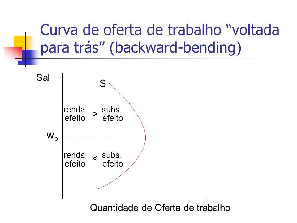 Curva de oferta de trabalho voltada para trás (backward-bending)