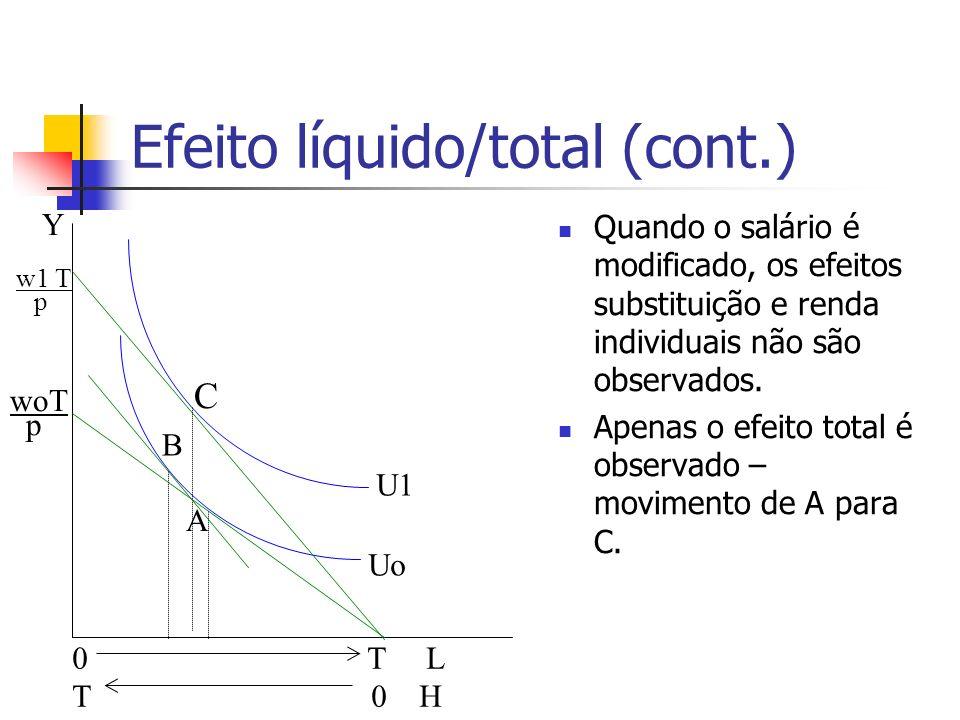 Efeito líquido/total (cont.)