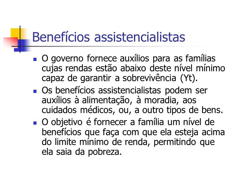 Benefícios assistencialistas