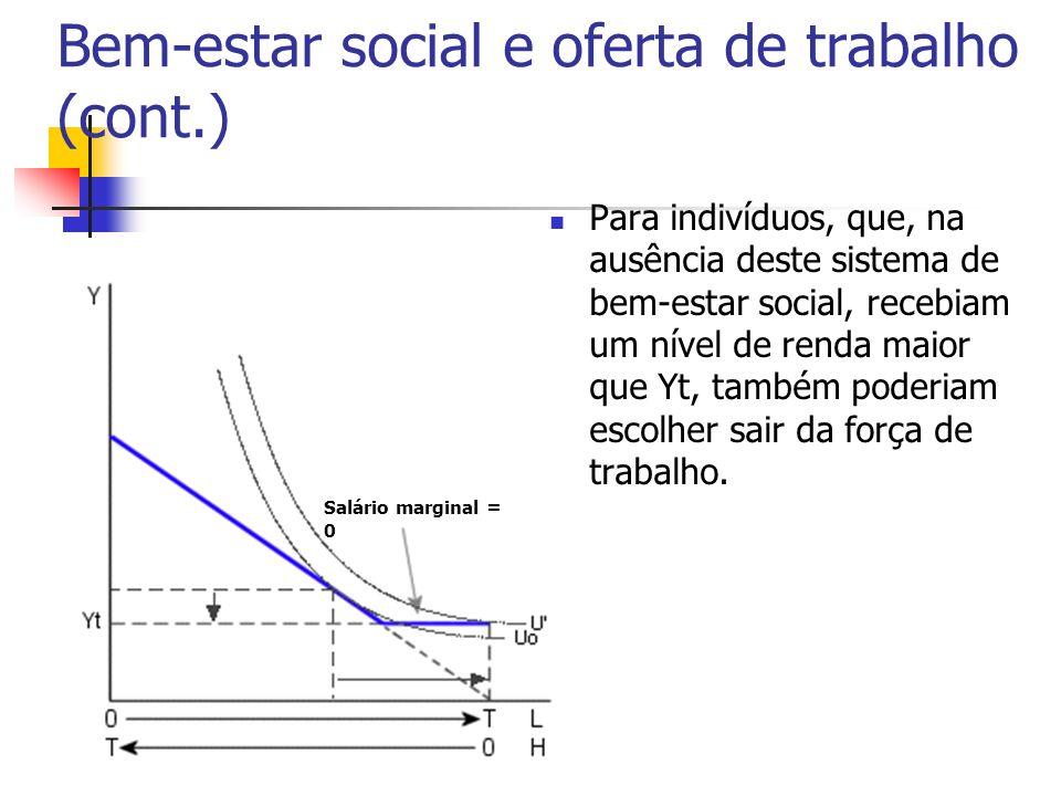 Bem-estar social e oferta de trabalho (cont.)