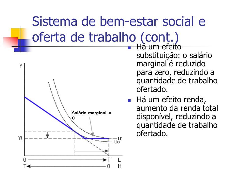 Sistema de bem-estar social e oferta de trabalho (cont.)