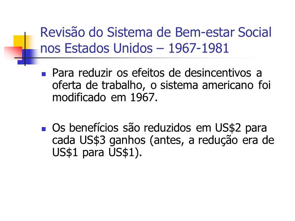 Revisão do Sistema de Bem-estar Social nos Estados Unidos – 1967-1981
