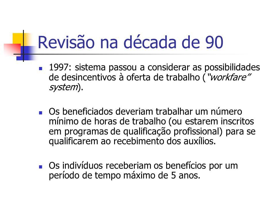 Revisão na década de 90 1997: sistema passou a considerar as possibilidades de desincentivos à oferta de trabalho ( workfare system).