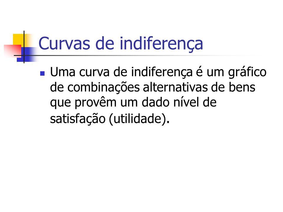 Curvas de indiferença Uma curva de indiferença é um gráfico de combinações alternativas de bens que provêm um dado nível de satisfação (utilidade).
