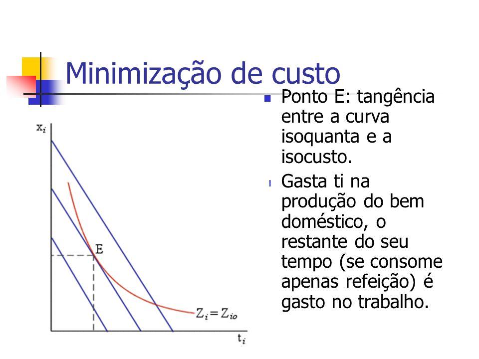 Minimização de custo Ponto E: tangência entre a curva isoquanta e a isocusto.