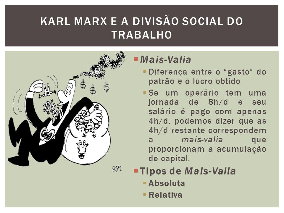Karl Marx e a divisão social do trabalho