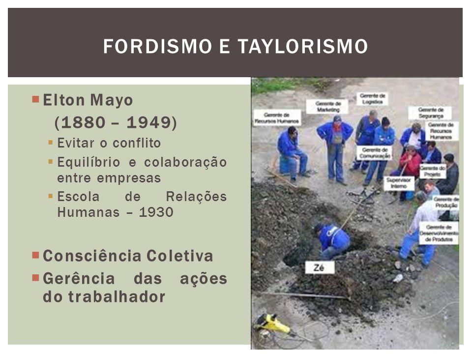 Fordismo e Taylorismo Elton Mayo (1880 – 1949) Consciência Coletiva